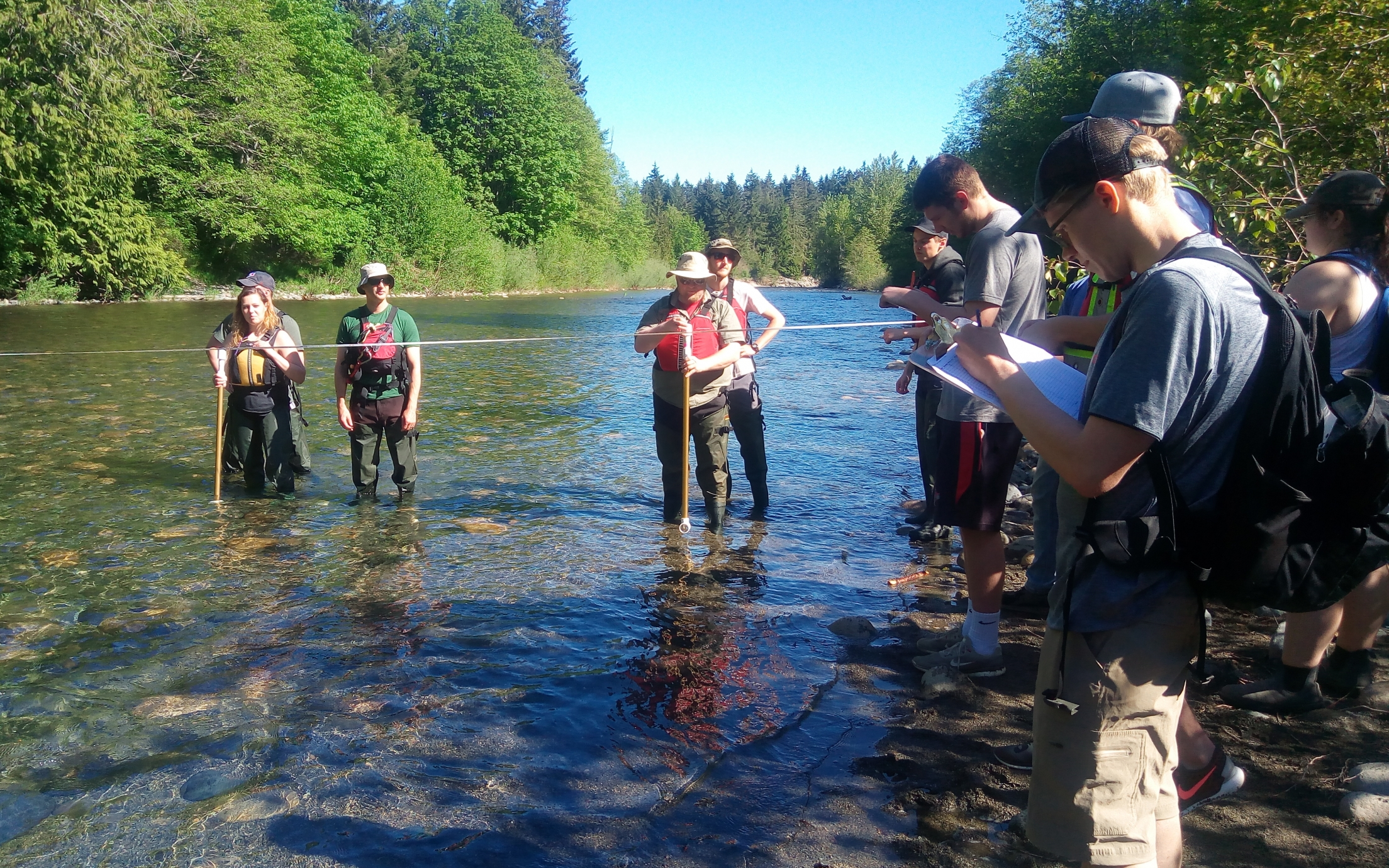 Field School 2019, Hydrology